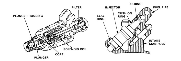 Fuel Injector Service FAQs